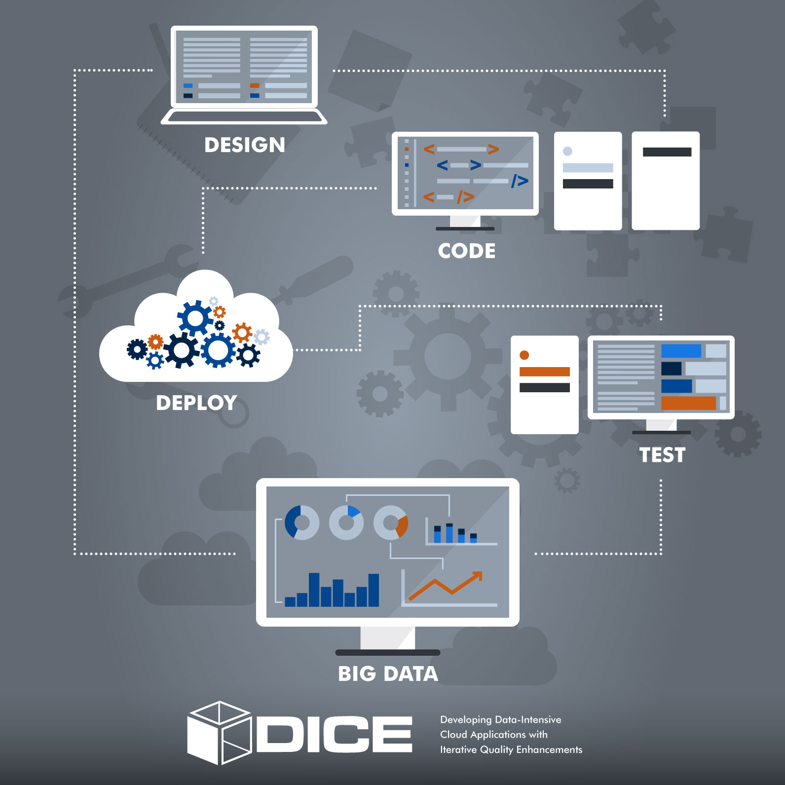 Xlab focus on what matters your big data application leave the to automate complex and repetitive tasks the development team first describes the big data application in a tosca blueprint document a text document which malvernweather Images